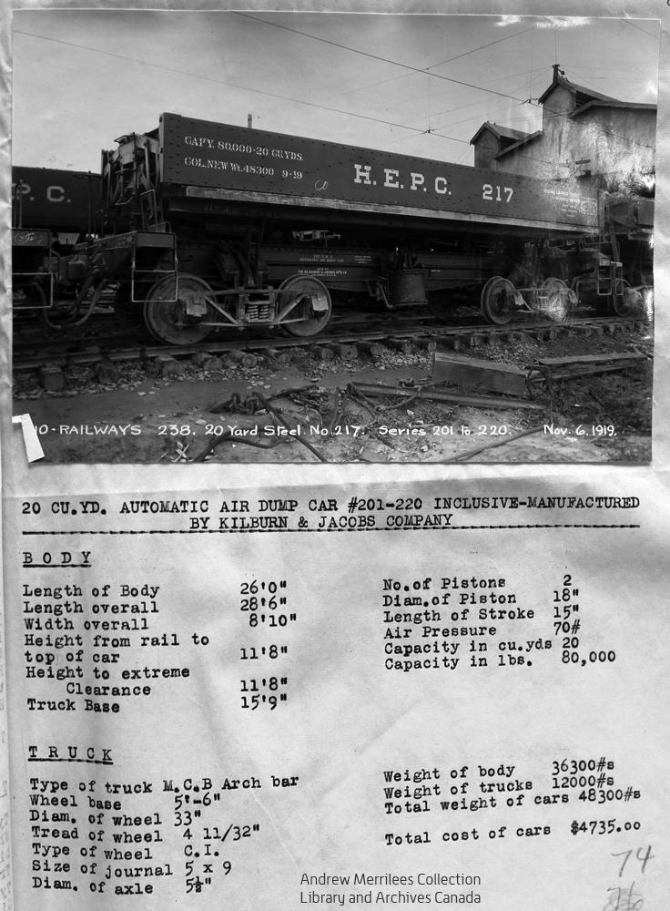 HEPC - Dump Cars 201-220